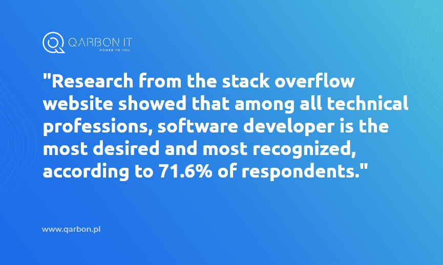 a quote from a text about research from Stack Overflow