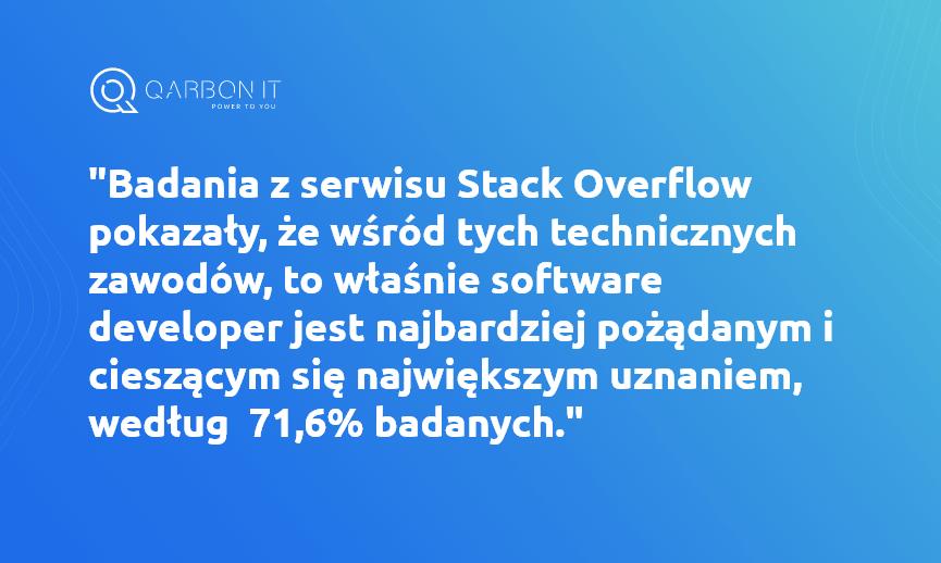cytat z tekstu na temat badań z serwisu Stack Overflow
