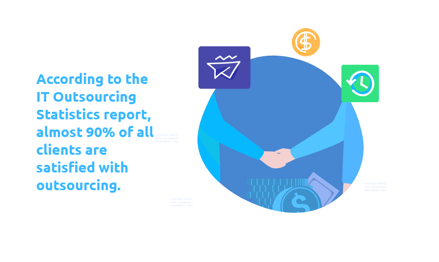 According to the IT Outsourcing Statistic report, 90% of clients are satisfied with outsourcing